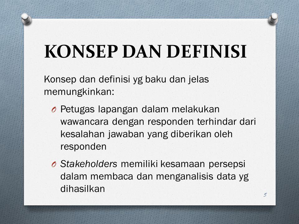 CONTOH KONSEP DALAM SUSENAS 6