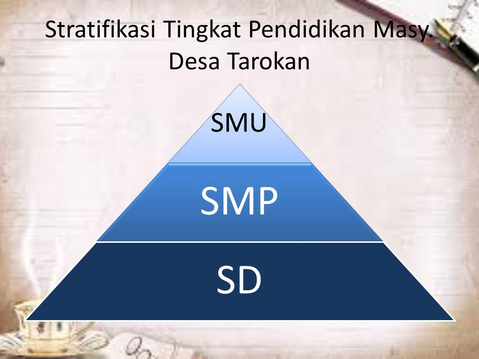 SMU SMP SD Stratifikasi Tingkat Pendidikan Masy. Desa Tarokan