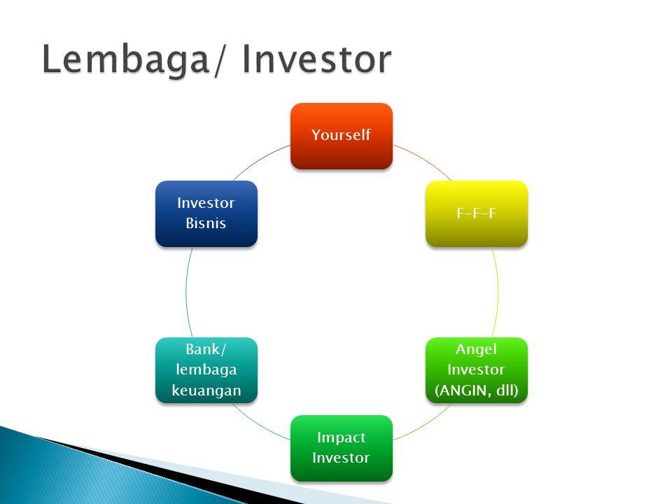 YourselfF-F-F Angel Investor (ANGIN, dll) Impact Investor Bank/ lembaga keuangan Investor Bisnis