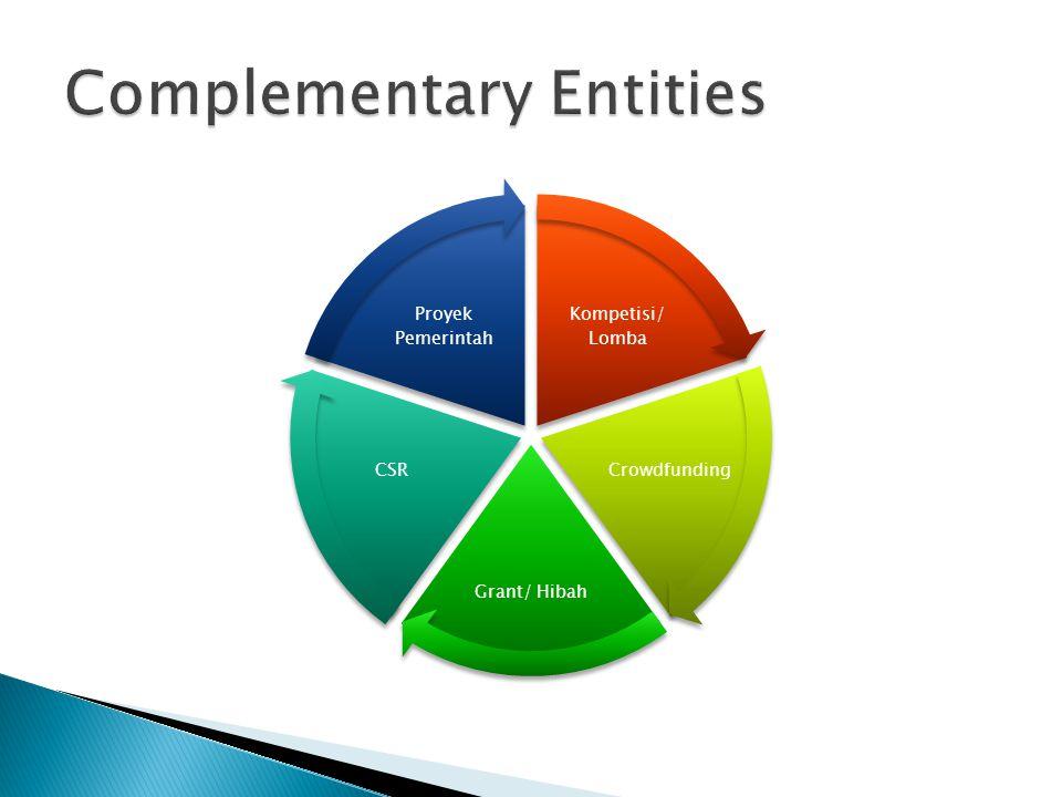 Kompetisi/ Lomba Crowdfunding Grant/ Hibah CSR Proyek Pemerintah