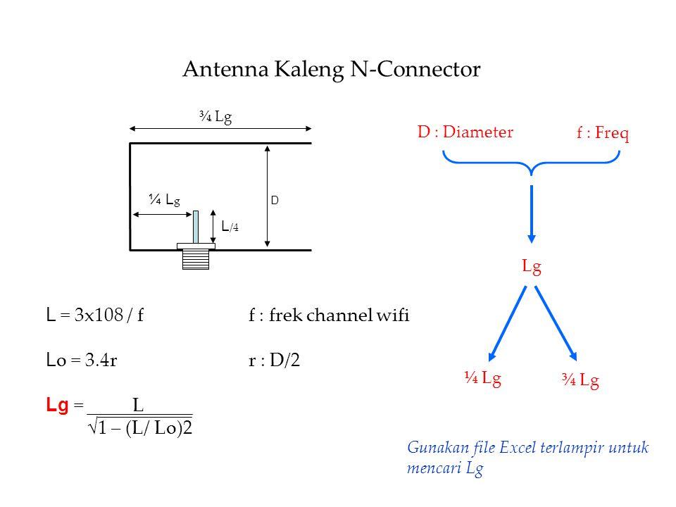Antenna Kaleng N-Connector L /4 ¼ L g D L = 3x108 / ff : frek channel wifi L o = 3.4rr : D/2 Lg = L √1 – (L/ Lo)2 D : Diameter f : Freq Lg ¼ Lg ¾ Lg Gunakan file Excel terlampir untuk mencari Lg