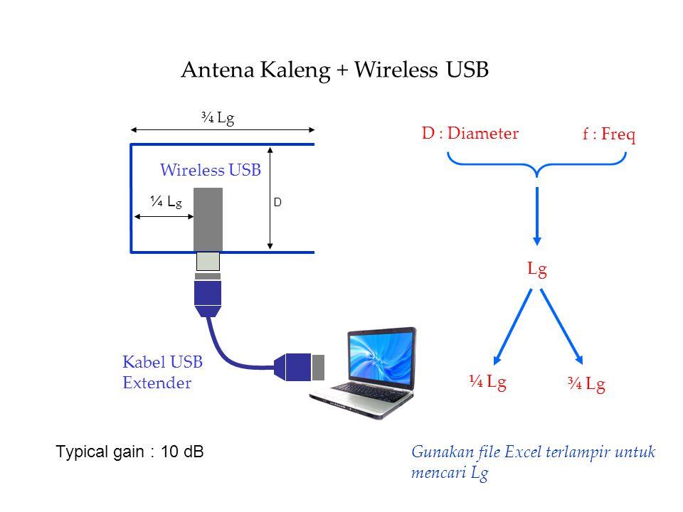 Antena Kaleng + Wireless USB ¼ L g D D : Diameter f : Freq Lg ¼ Lg ¾ Lg Gunakan file Excel terlampir untuk mencari Lg Wireless USB Kabel USB Extender Typical gain : 10 dB
