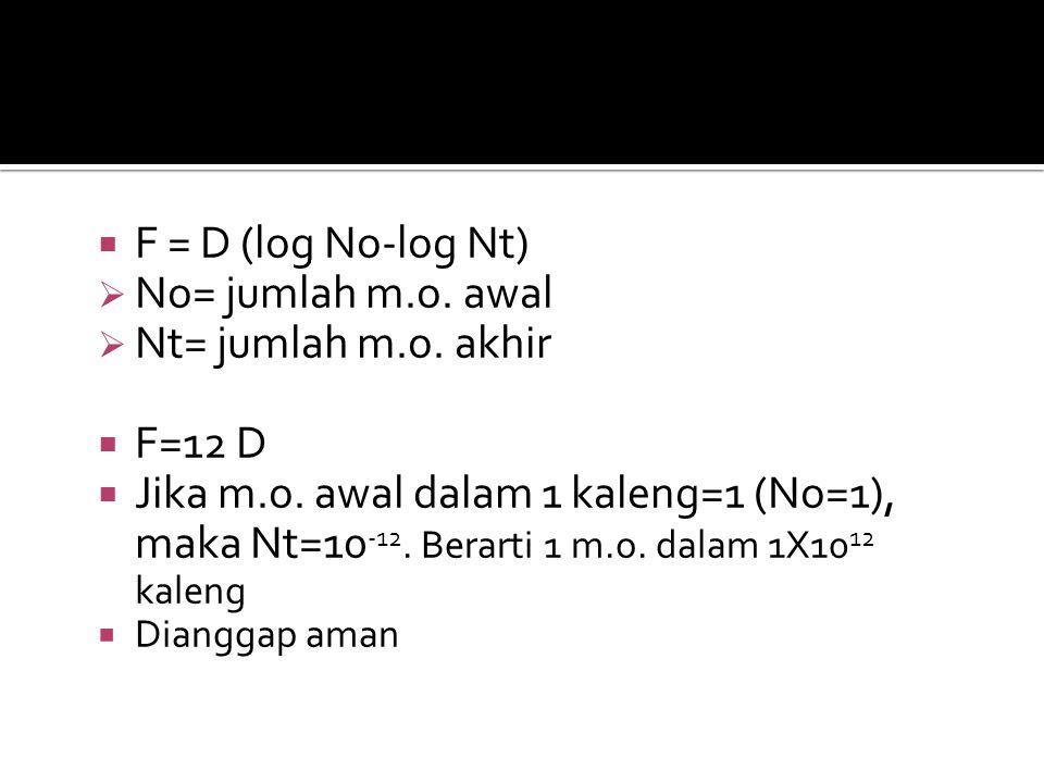  F = D (log No-log Nt)  No= jumlah m.o. awal  Nt= jumlah m.o. akhir  F=12 D  Jika m.o. awal dalam 1 kaleng=1 (No=1), maka Nt=10 -12. Berarti 1 m.