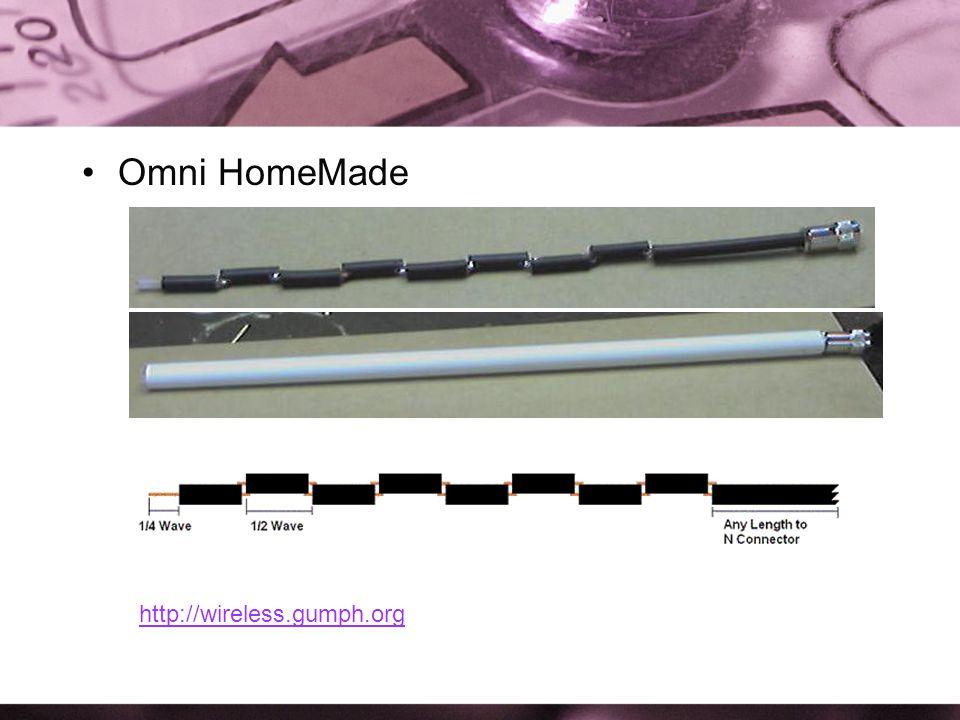 Omni HomeMade http://wireless.gumph.org