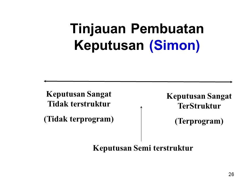 26 Tinjauan Pembuatan Keputusan (Simon) Keputusan Sangat TerStruktur (Terprogram) Keputusan Sangat Tidak terstruktur (Tidak terprogram) Keputusan Semi terstruktur
