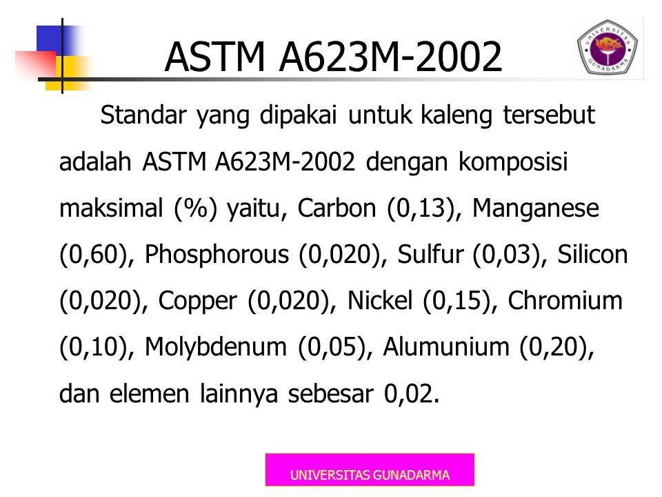 UNIVERSITAS GUNADARMA ASTM A623M-2002 Standar yang dipakai untuk kaleng tersebut adalah ASTM A623M-2002 dengan komposisi maksimal (%) yaitu, Carbon (0