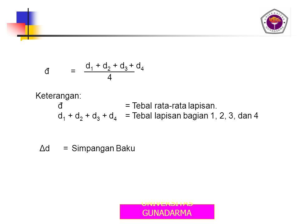 UNIVERSITAS GUNADARMA đ=—————— 4 d 1 + d 2 + d 3 + d 4 Keterangan: đ= Tebal rata-rata lapisan. d 1 + d 2 + d 3 + d 4 = Tebal lapisan bagian 1, 2, 3, d