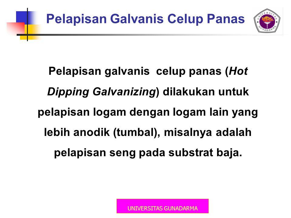 UNIVERSITAS GUNADARMA Pelapisan Galvanis Celup Panas Pelapisan galvanis celup panas (Hot Dipping Galvanizing) dilakukan untuk pelapisan logam dengan l