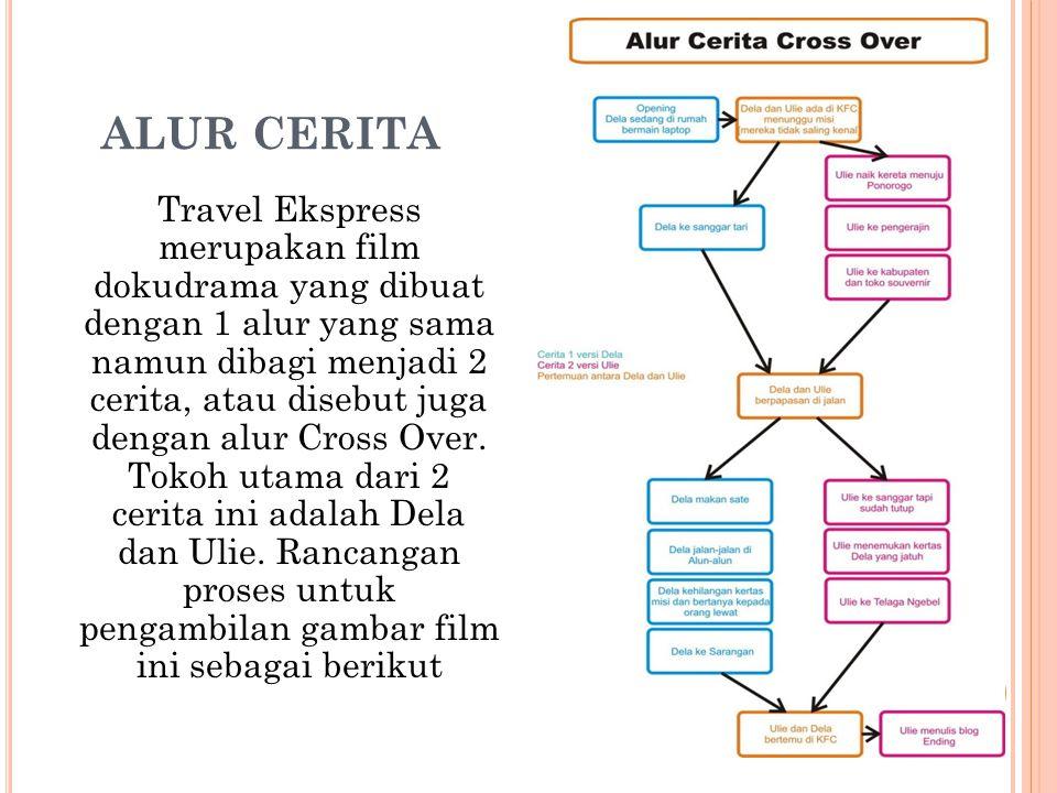 ALUR CERITA Travel Ekspress merupakan film dokudrama yang dibuat dengan 1 alur yang sama namun dibagi menjadi 2 cerita, atau disebut juga dengan alur Cross Over.