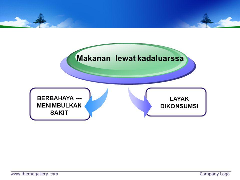 www.themegallery.com Company Logo BERBAHAYA --- MENIMBULKAN SAKIT Makanan lewat kadaluarssa LAYAK DIKONSUMSI