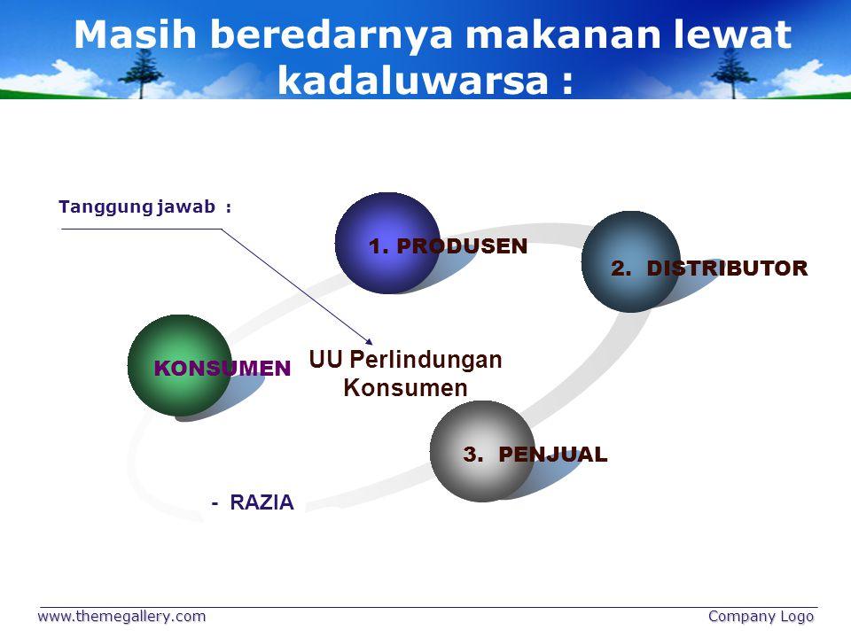 www.themegallery.com Company Logo Masih beredarnya makanan lewat kadaluwarsa : - RAZIA KONSUMEN 1. PRODUSEN 2. DISTRIBUTOR 3. PENJUAL UU Perlindungan