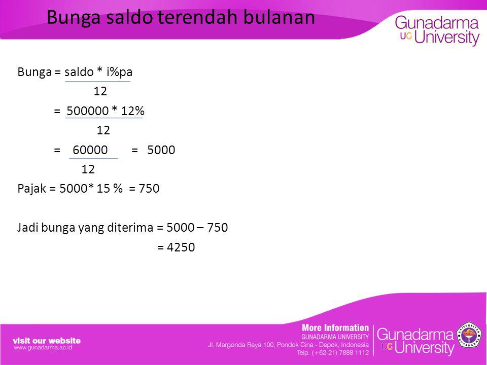 Bunga saldo terendah bulanan Bunga = saldo * i%pa 12 = 500000 * 12% 12 = 60000 = 5000 12 Pajak = 5000* 15 % = 750 Jadi bunga yang diterima = 5000 – 75
