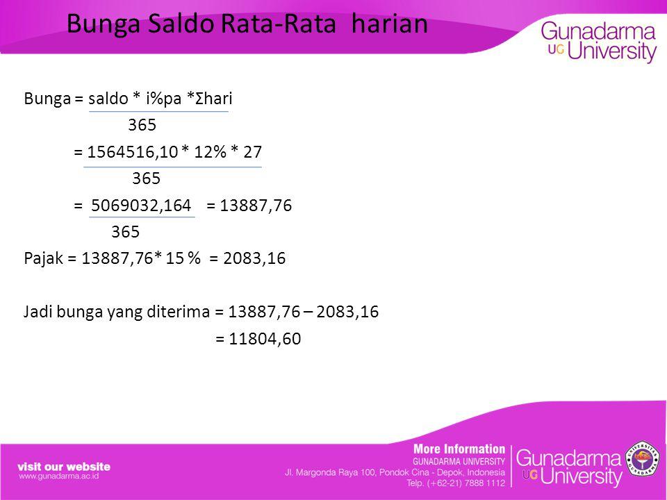 Bunga Saldo Rata-Rata harian Bunga = saldo * i%pa *Ʃhari 365 = 1564516,10 * 12% * 27 365 = 5069032,164 = 13887,76 365 Pajak = 13887,76* 15 % = 2083,16