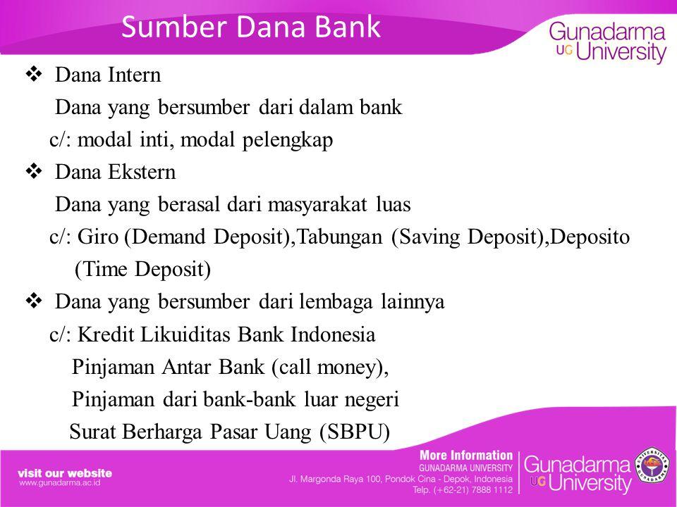 Sumber Dana Bank  Dana Intern Dana yang bersumber dari dalam bank c/: modal inti, modal pelengkap  Dana Ekstern Dana yang berasal dari masyarakat lu