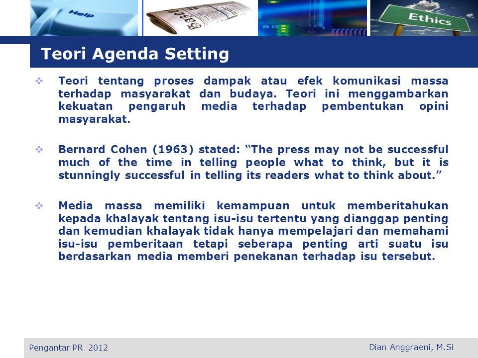 L o g o  Media Agenda: Isu yang didiskusikan oleh media  Public Agenda: Ketika isu yang didiskusikan secara personal oleh publik  Policy Agenda: Ketika para pembuat kebijakan menyadari akan pentingnya isu tersebut.