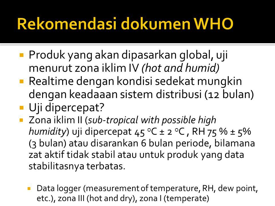  Produk yang akan dipasarkan global, uji menurut zona iklim IV (hot and humid)  Realtime dengan kondisi sedekat mungkin dengan keadaaan sistem distr
