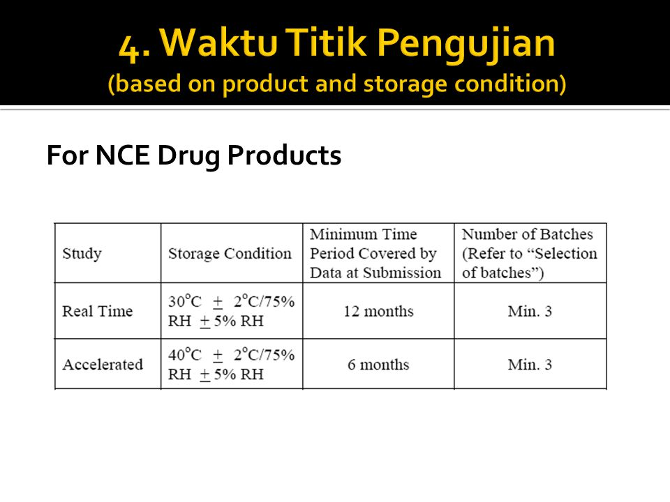 For NCE Drug Products