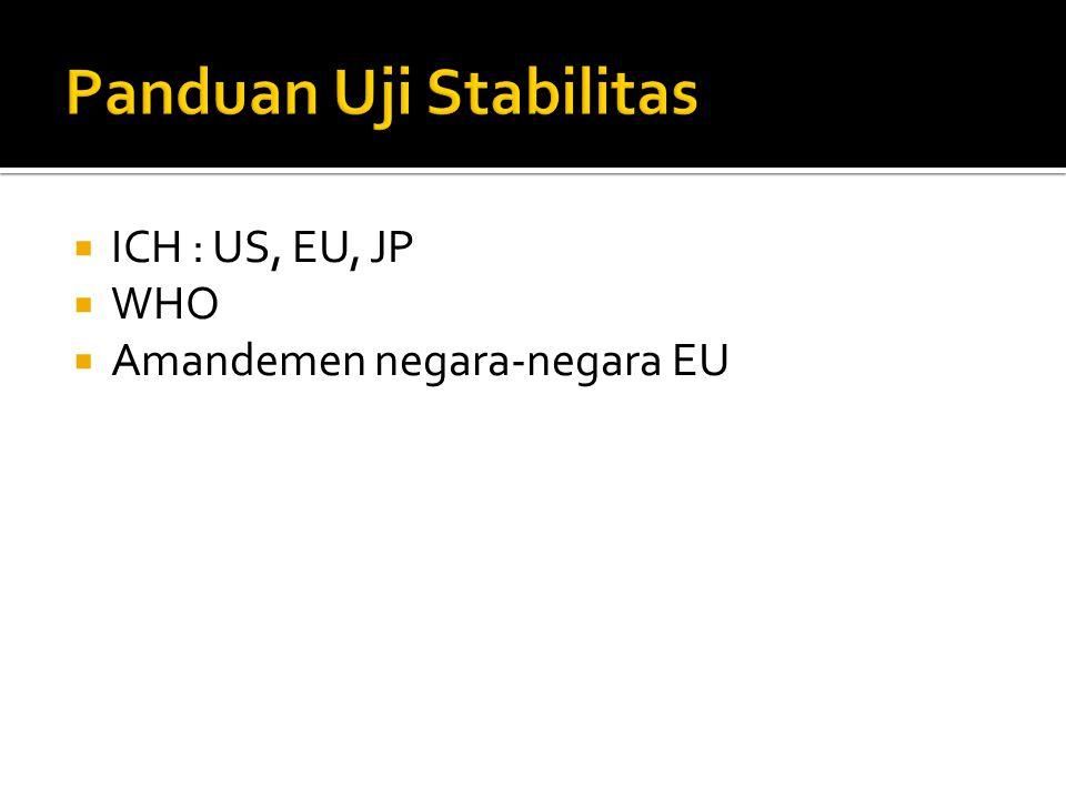  ICH : US, EU, JP  WHO  Amandemen negara-negara EU