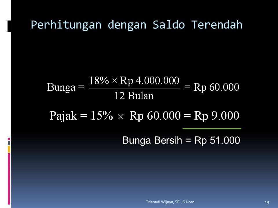Perhitungan dengan Saldo Terendah Trisnadi Wijaya, SE., S.Kom 19 Bunga Bersih = Rp 51.000