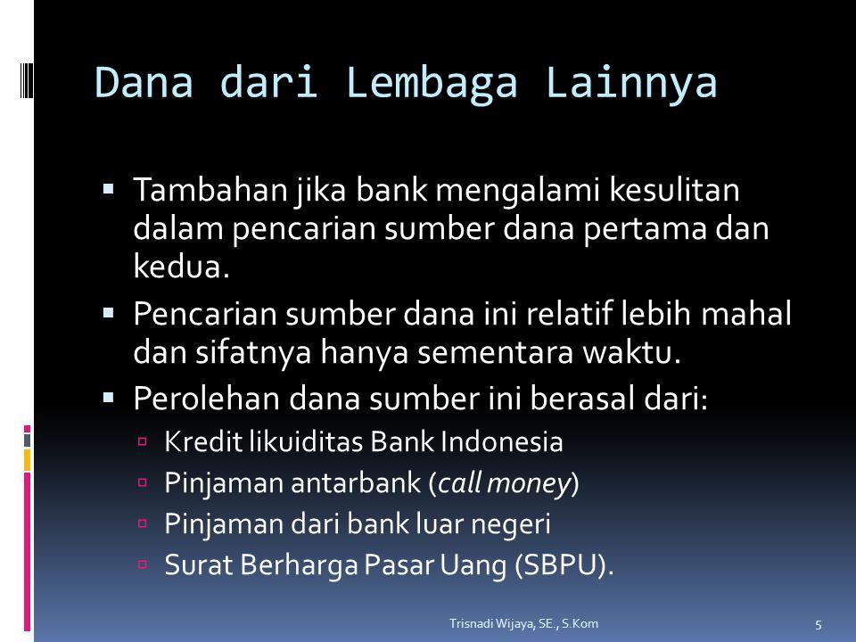 Dana dari Lembaga Lainnya  Tambahan jika bank mengalami kesulitan dalam pencarian sumber dana pertama dan kedua.  Pencarian sumber dana ini relatif