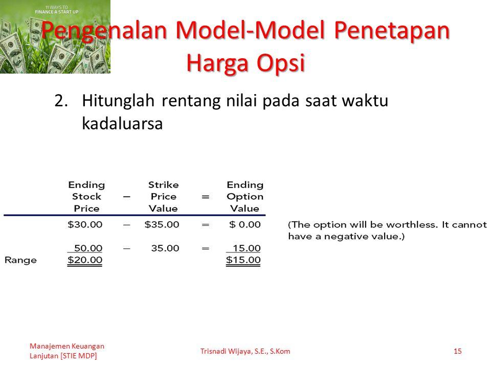 Pengenalan Model-Model Penetapan Harga Opsi 2.Hitunglah rentang nilai pada saat waktu kadaluarsa Manajemen Keuangan Lanjutan [STIE MDP] Trisnadi Wijay