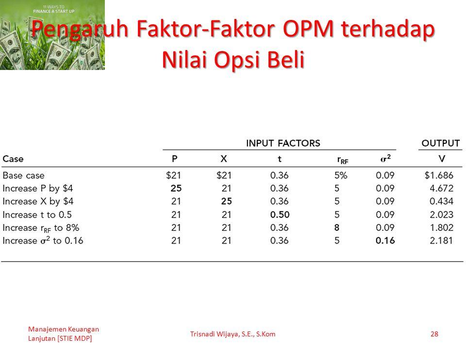 Pengaruh Faktor-Faktor OPM terhadap Nilai Opsi Beli Manajemen Keuangan Lanjutan [STIE MDP] Trisnadi Wijaya, S.E., S.Kom28