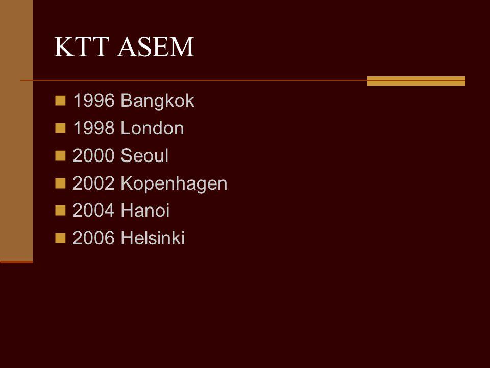 Topik Bahasan ASEM (Politik)  terorisme  migrasi  HAM  globalisasi