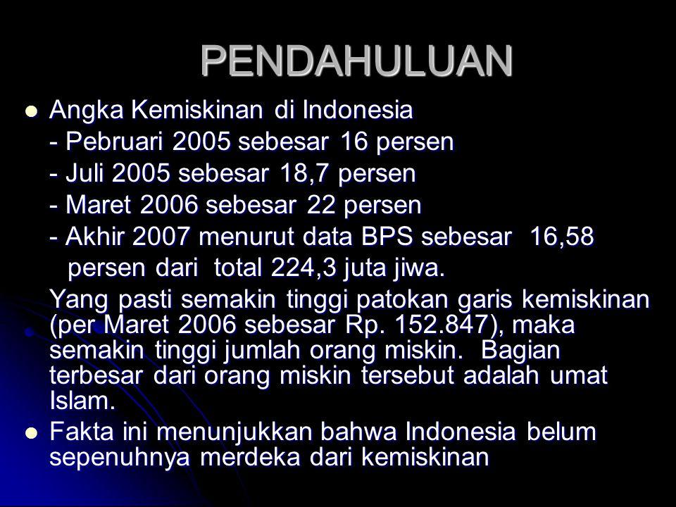 PENDAHULUAN Angka Kemiskinan di Indonesia Angka Kemiskinan di Indonesia - Pebruari 2005 sebesar 16 persen - Juli 2005 sebesar 18,7 persen - Maret 2006 sebesar 22 persen - Akhir 2007 menurut data BPS sebesar 16,58 persen dari total 224,3 juta jiwa.