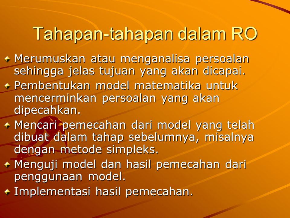 Tahapan-tahapan dalam RO Merumuskan atau menganalisa persoalan sehingga jelas tujuan yang akan dicapai. Pembentukan model matematika untuk mencerminka