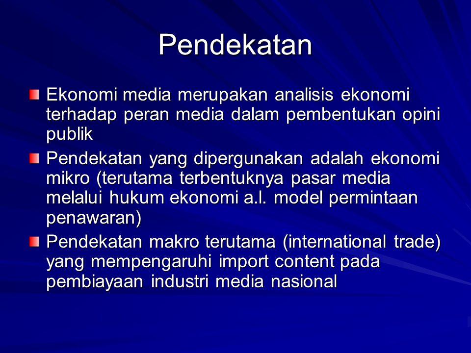 Yang sering disebut dan termasuk media TV Internet (www) Koran, Majalah, Tabloit, Komik, dll Telephone, mobilephone Advertising, brosur, billboard, dll Ada lagi…………….????