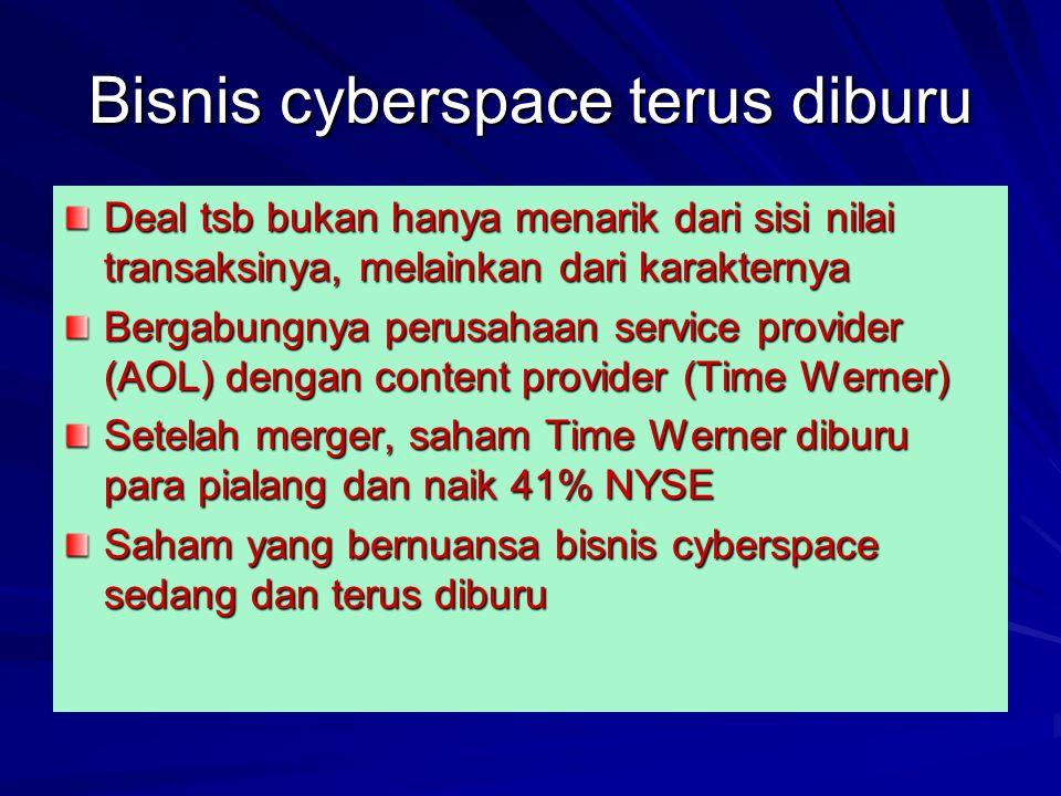 Bisnis cyberspace terus diburu Deal tsb bukan hanya menarik dari sisi nilai transaksinya, melainkan dari karakternya Bergabungnya perusahaan service provider (AOL) dengan content provider (Time Werner) Setelah merger, saham Time Werner diburu para pialang dan naik 41% NYSE Saham yang bernuansa bisnis cyberspace sedang dan terus diburu
