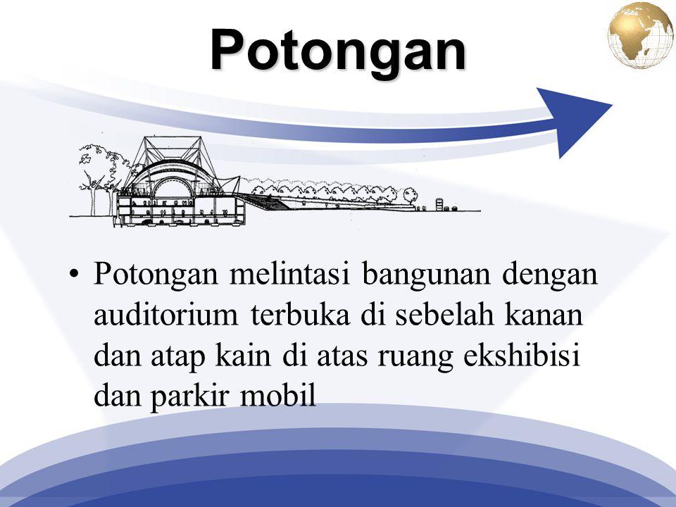 Potongan Potongan melintasi bangunan dengan auditorium terbuka di sebelah kanan dan atap kain di atas ruang ekshibisi dan parkir mobil