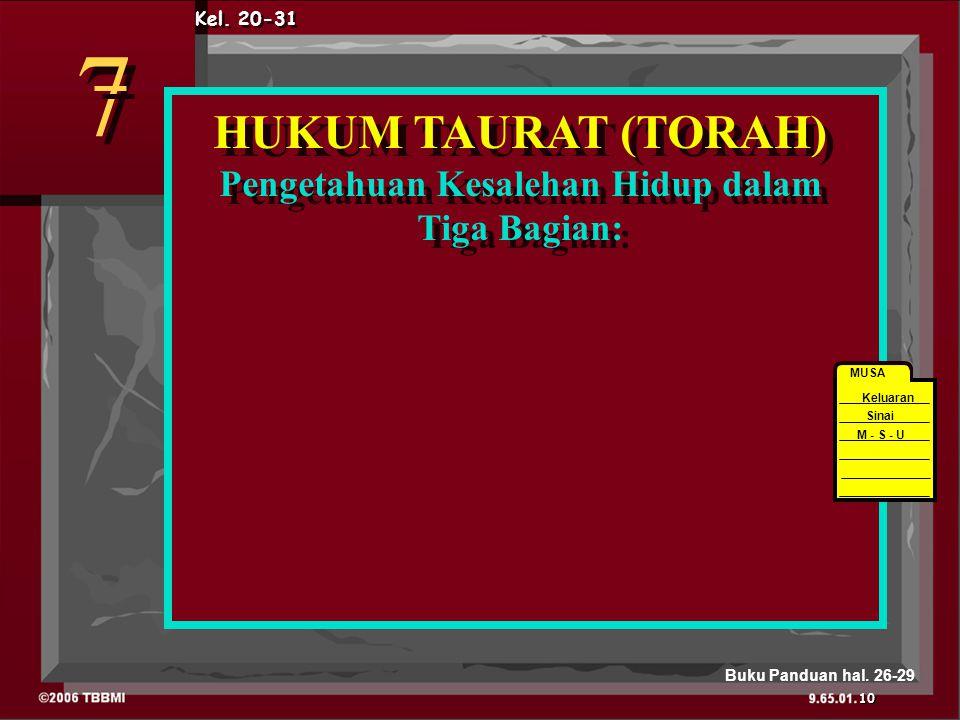 HUKUM TAURAT (TORAH) Pengetahuan Kesalehan Hidup dalam Tiga Bagian: HUKUM TAURAT (TORAH) Pengetahuan Kesalehan Hidup dalam Tiga Bagian: 7 7 Kel.