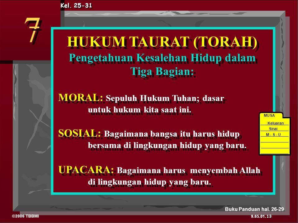 HUKUM TAURAT (TORAH) Pengetahuan Kesalehan Hidup dalam Tiga Bagian: MORAL: Sepuluh Hukum Tuhan; dasar untuk hukum kita saat ini.