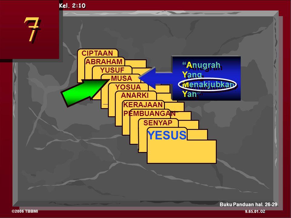 ABRAHAM CIPTAAN ABRAHAM YUSUF MUSA YOSUA ANARKI KERAJAAN PEMBUANGAN SENYAP YESUS Kel.