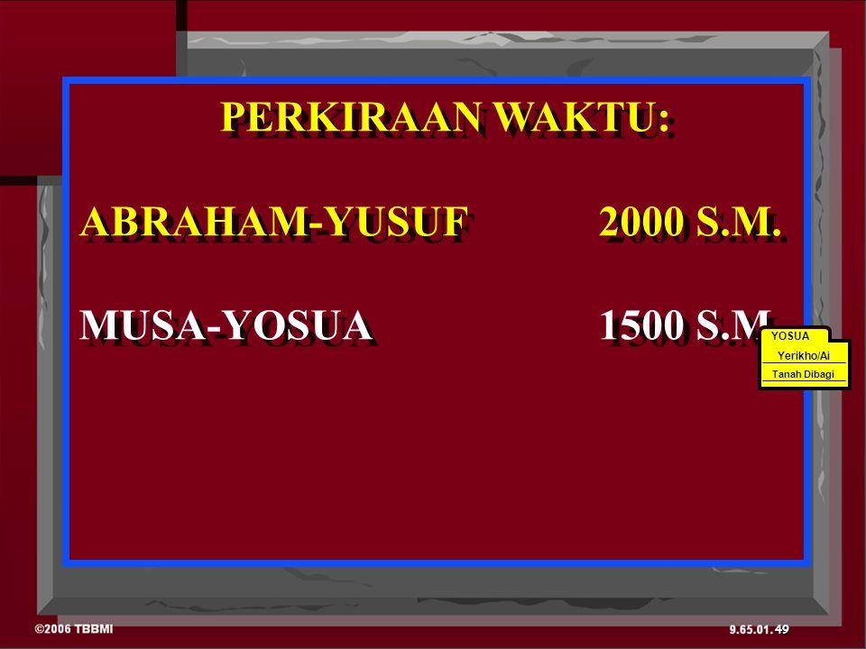 PERKIRAAN WAKTU: ABRAHAM-YUSUF 2000 S.M. MUSA-YOSUA 1500 S.M.