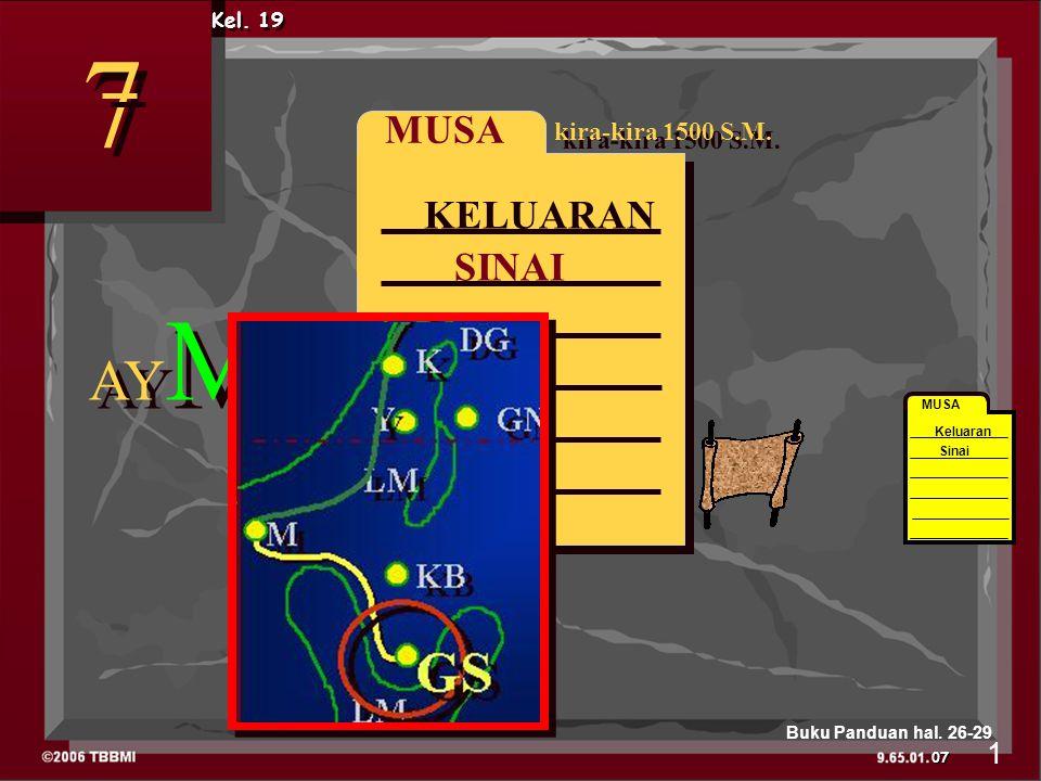 MUSA KELUARAN SINAI kira-kira 1500 S.M. AY M Y 7 7 Kel.