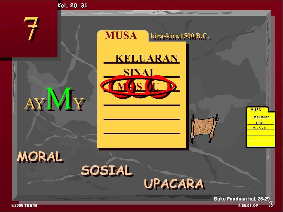 MUSA KELUARAN SINAI M - S - U kira-kira 1500 B.C. AY M Y 7 7 Kel.