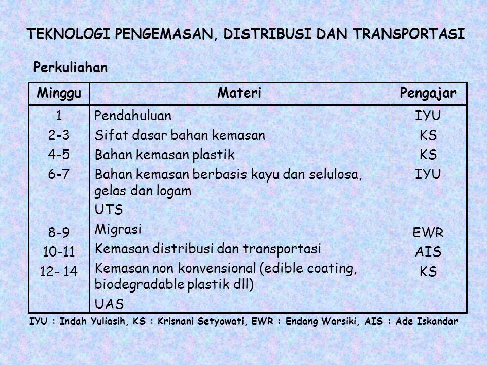 TEKNOLOGI PENGEMASAN, DISTRIBUSI DAN TRANSPORTASI IYU KS IYU EWR AIS KS Pendahuluan Sifat dasar bahan kemasan Bahan kemasan plastik Bahan kemasan berb