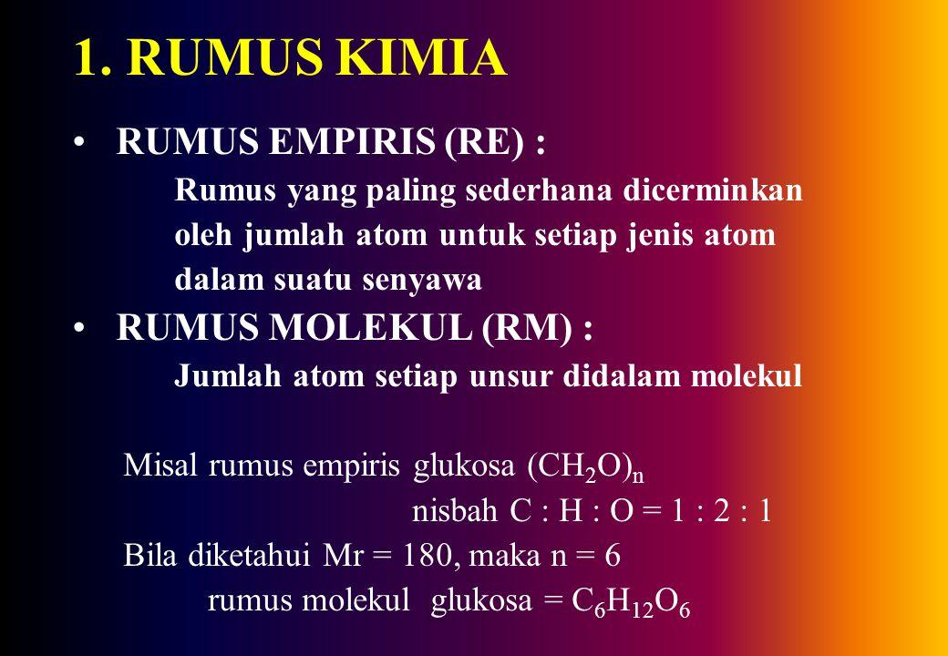 PERSAMAAN KIMIA Reaktan (Pereaksi)Produk (Hasil Reaksi)