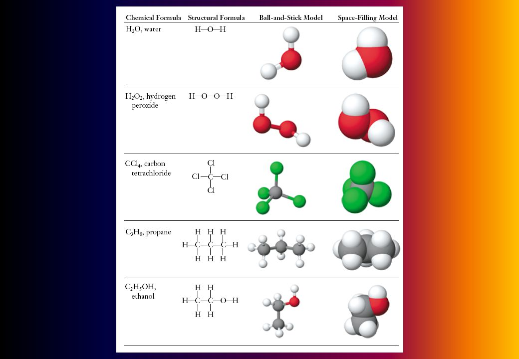 1. RUMUS KIMIA RUMUS EMPIRIS (RE) : Rumus yang paling sederhana dicerminkan oleh jumlah atom untuk setiap jenis atom dalam suatu senyawa RUMUS MOLEKUL