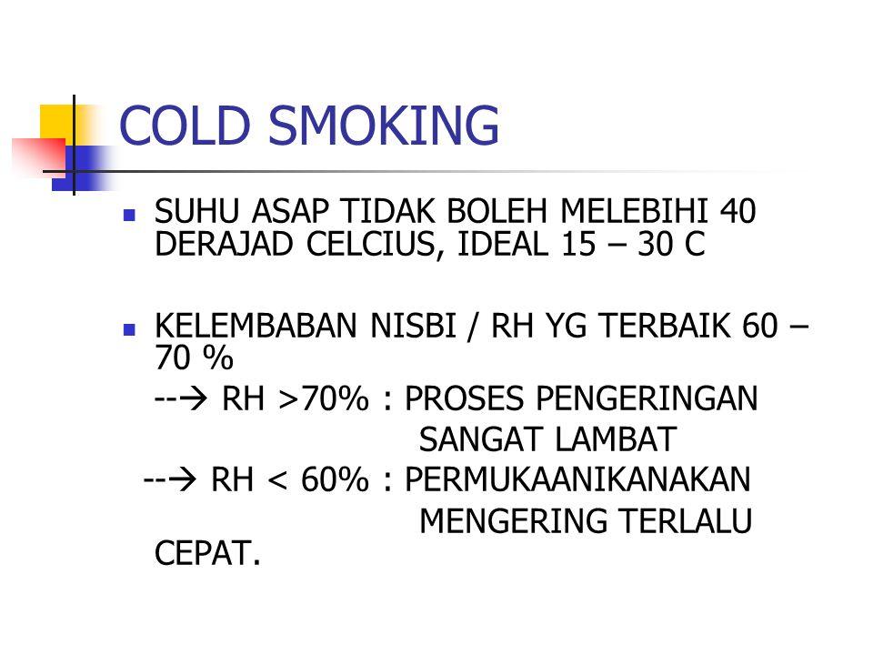 COLD SMOKING SUHU ASAP TIDAK BOLEH MELEBIHI 40 DERAJAD CELCIUS, IDEAL 15 – 30 C KELEMBABAN NISBI / RH YG TERBAIK 60 – 70 % --  RH >70% : PROSES PENGE