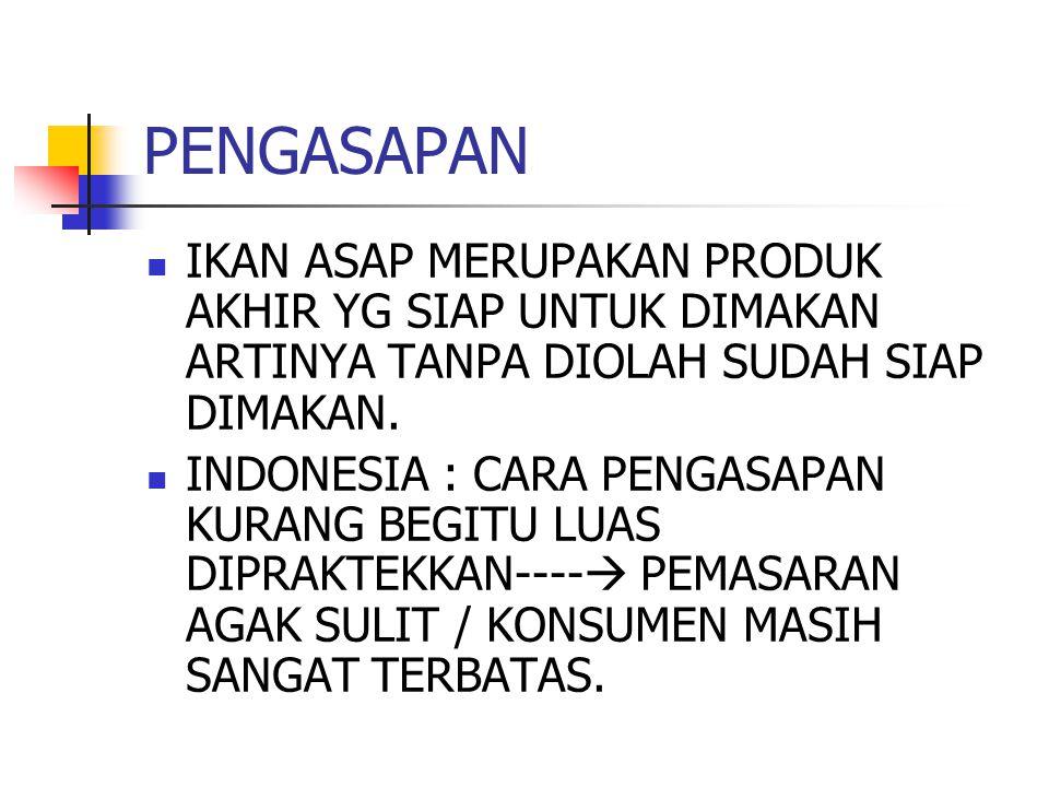 PENGASAPAN IKAN ASAP MERUPAKAN PRODUK AKHIR YG SIAP UNTUK DIMAKAN ARTINYA TANPA DIOLAH SUDAH SIAP DIMAKAN. INDONESIA : CARA PENGASAPAN KURANG BEGITU L