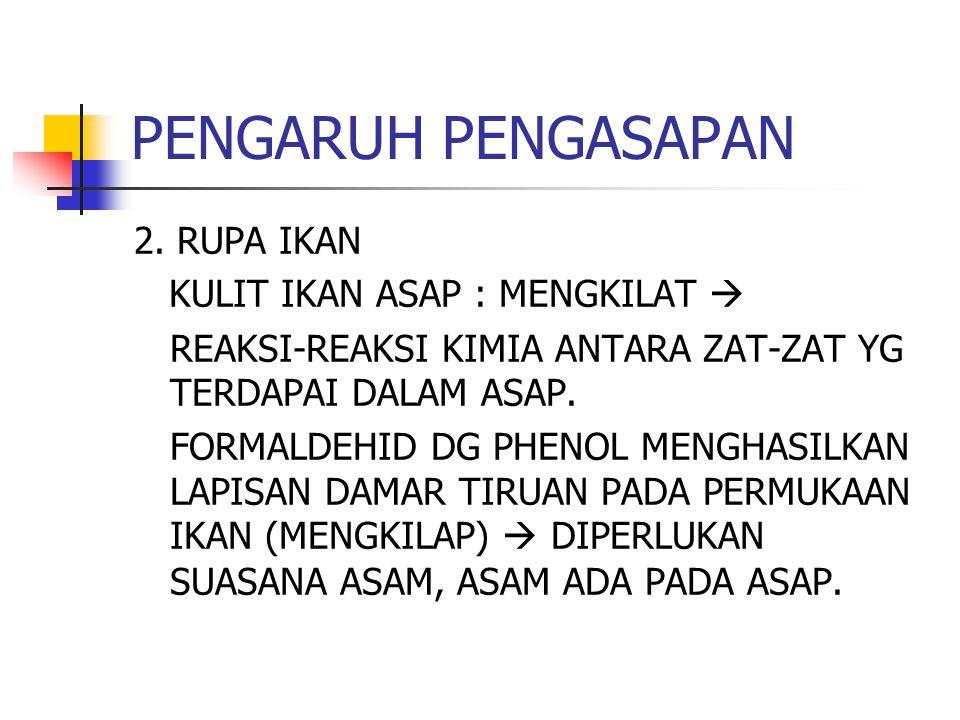 PENGARUH PENGASAPAN 3.