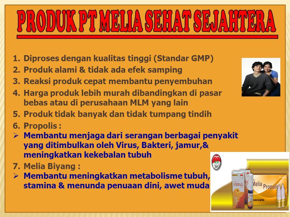 1.Diproses dengan kualitas tinggi (Standar GMP) 2.Produk alami & tidak ada efek samping 3.Reaksi produk cepat membantu penyembuhan 4.Harga produk lebi