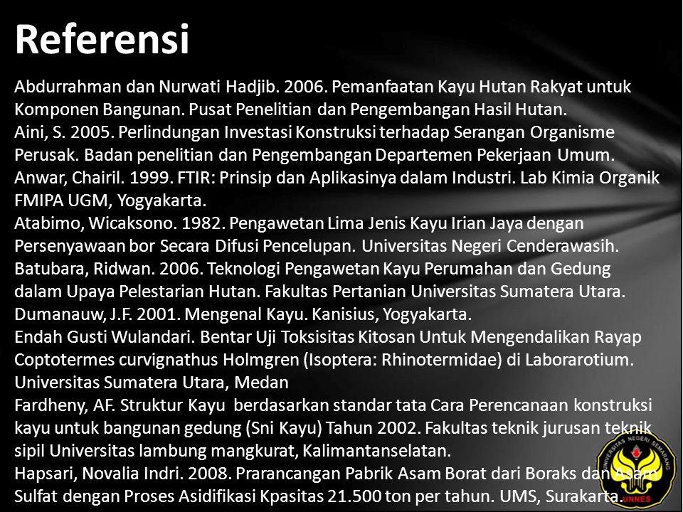 Referensi Abdurrahman dan Nurwati Hadjib. 2006. Pemanfaatan Kayu Hutan Rakyat untuk Komponen Bangunan. Pusat Penelitian dan Pengembangan Hasil Hutan.