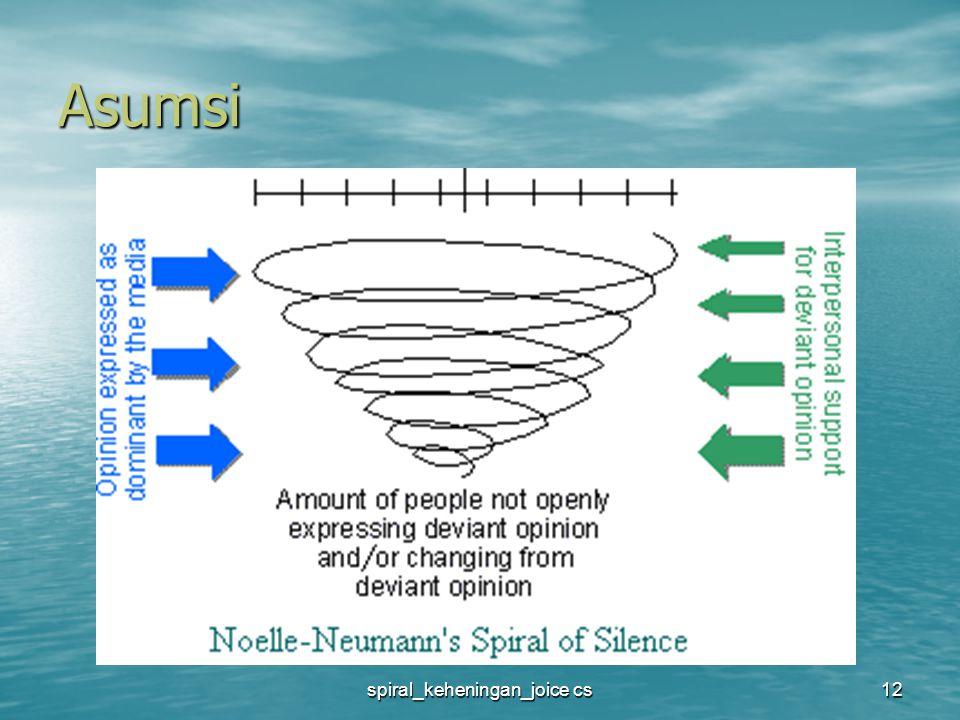 spiral_keheningan_joice cs12 Asumsi