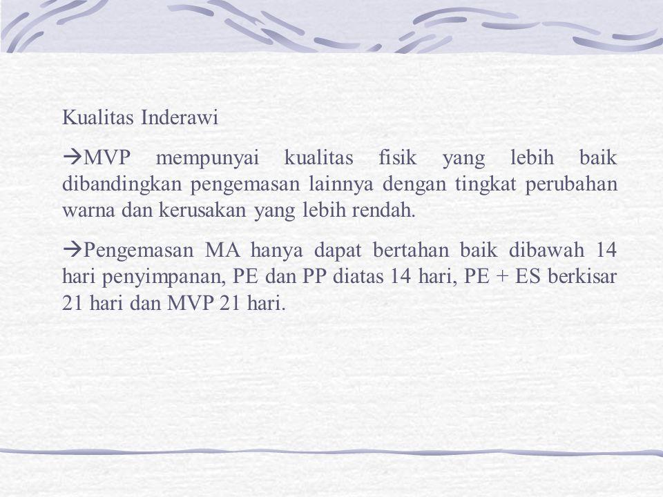 Kualitas Inderawi  MVP mempunyai kualitas fisik yang lebih baik dibandingkan pengemasan lainnya dengan tingkat perubahan warna dan kerusakan yang lebih rendah.