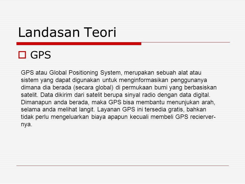 Landasan Teori  GPS GPS atau Global Positioning System, merupakan sebuah alat atau sistem yang dapat digunakan untuk menginformasikan penggunanya dim