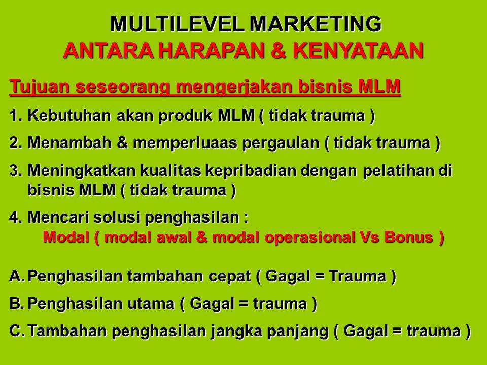 MULTILEVEL MARKETING MULTILEVEL MARKETING ANTARA HARAPAN & KENYATAAN Tujuan seseorang mengerjakan bisnis MLM 1.Kebutuhan akan produk MLM ( tidak traum